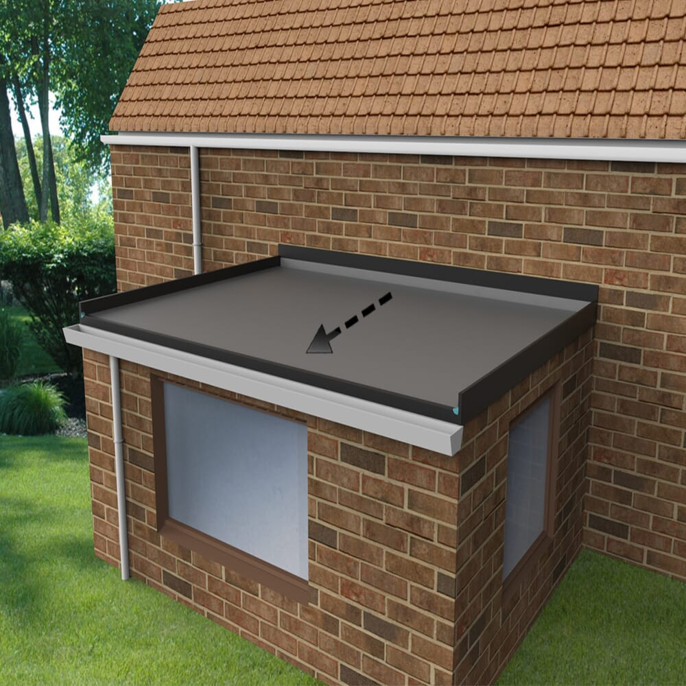 EPDM Flat Roof Extension Kit - Falls to the Front